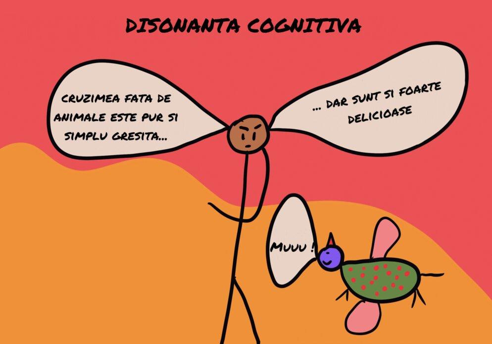 disonanța cognitivă
